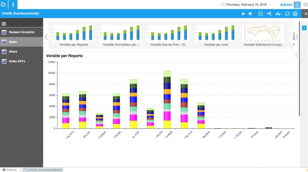 Business Analytics-VIENNA-Advantage-ERP-Solutions