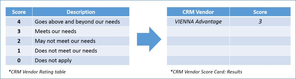 Step3_CRM