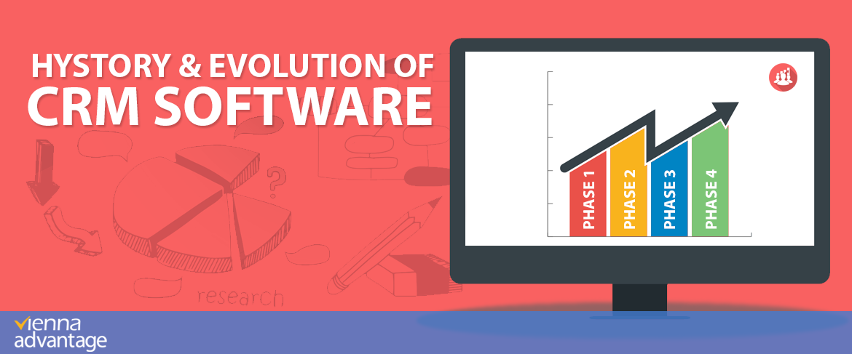 History-of-CRM-software-VIENNA-Advantage